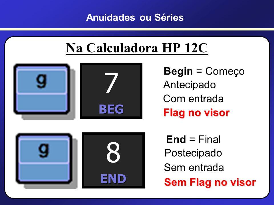 85 Série de Pagamento Antecipada Cálculo do Valor Presente Meses 0 12345678 $600 i = 3% mês $600 P = A. ( (1+i) n -1) P = A. ( (1+i) n -1) (1+i) n. i