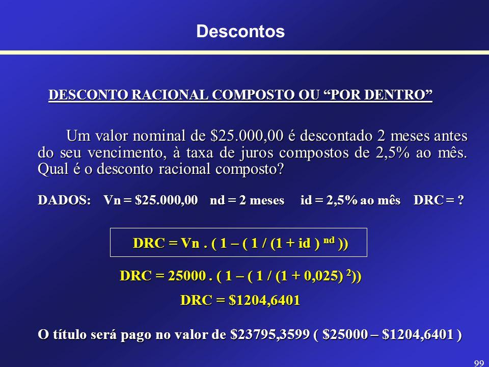 98 Descontos DESCONTOS COMPOSTOS - DESCONTO RACIONAL COMPOSTO OU POR DENTRO Conceito teoricamente correto, mas não utilizado.