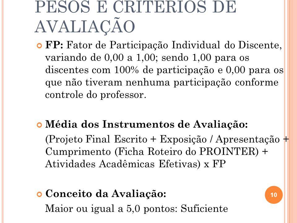 PESOS E CRITÉRIOS DE AVALIAÇÃO FP: Fator de Participação Individual do Discente, variando de 0,00 a 1,00; sendo 1,00 para os discentes com 100% de par
