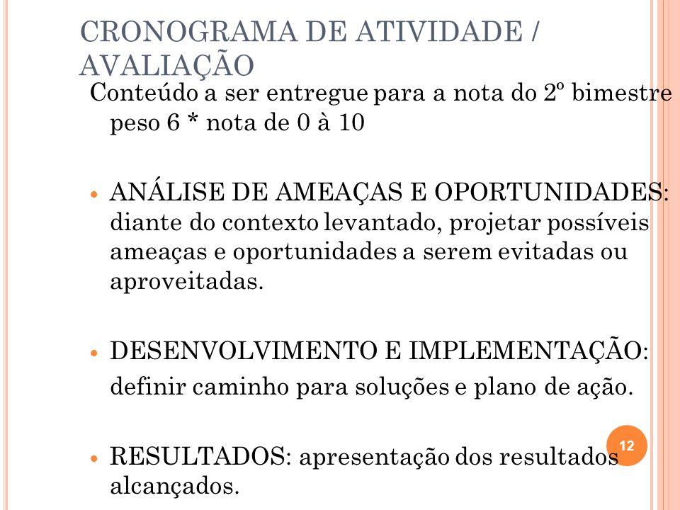 CRONOGRAMA DE ATIVIDADE / AVALIAÇÃO Conteúdo a ser entregue para a nota do 2º bimestre peso 6 * nota de 0 à 10 ANÁLISE DE AMEAÇAS E OPORTUNIDADES: dia
