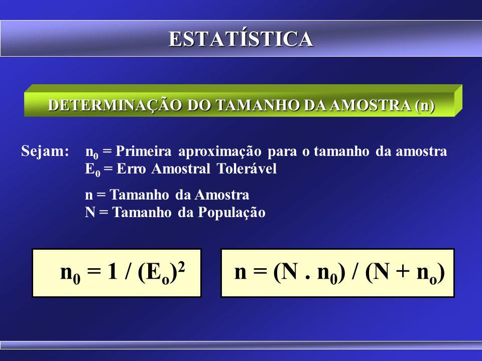ESTATÍSTICA AMOSTRAGEM NÃO ALEATÓRIA (De fácil obtenção.) AMOSTRAGEM PARA ESTUDOS COMPARATIVOS (Não visa a descrição de uma população, mas a comparaçã