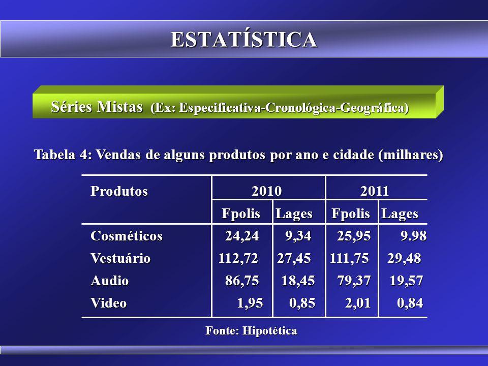ESTATÍSTICA Séries Especificativas Segmento populacional Percentual Segmento populacional Percentual Infantil60,25 Juvenil20,72 Adulto 2,75 3a Idade 5
