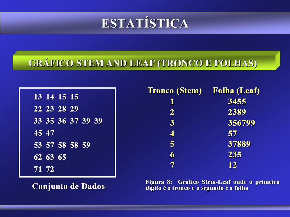 ESTATÍSTICA POLÍGONO DE FREQUÊNCIAS ACUMULADAS Figura 7: Polígono de frequências acumuladas das notas dos alunos Tabela 5: Notas dos alunos na discipl
