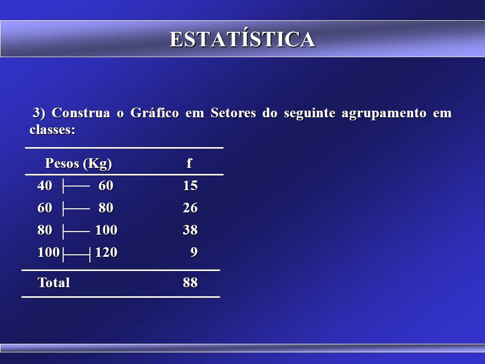 ESTATÍSTICA 2) Construa o Gráfico de Barras com os dados do exercício anterior. 2) Construa o Gráfico de Barras com os dados do exercício anterior.