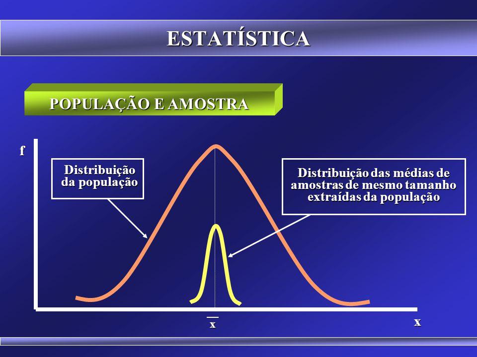 ESTATÍSTICA POPULAÇÃO E AMOSTRA PopulaçãoAmostras Média x x x x x x