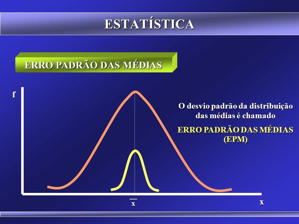 ESTATÍSTICA POPULAÇÃO E AMOSTRA A média calculada para uma amostra dificilmente será igual à média real da população; O tamanho da discrepância depend