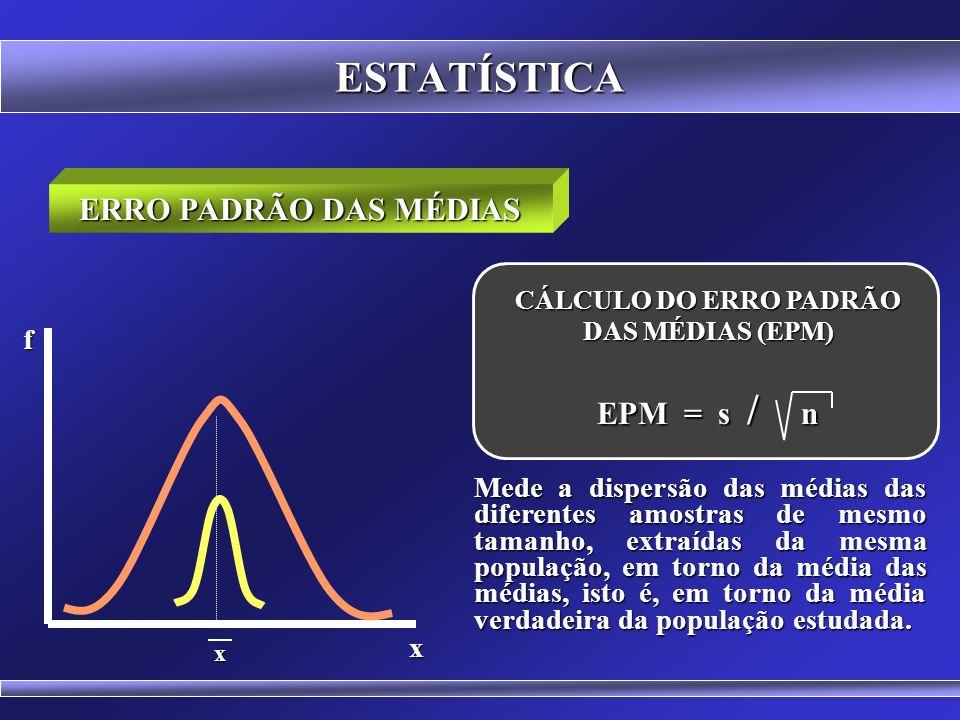 ESTATÍSTICA ERRO PADRÃO DAS MÉDIAS f x O desvio padrão da distribuição das médias é chamado ERRO PADRÃO DAS MÉDIAS (EPM) x
