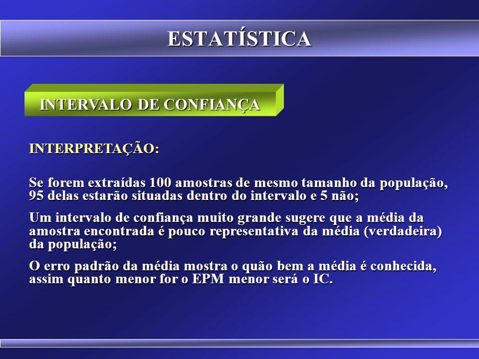 ESTATÍSTICA COMPARAÇÃO DE DISTRIBUIÇÕES Amostras Pequenas Valor de t é variável (t = 1,96 a 12,706) 95% de Confiança Média a Média b f x Distribuição