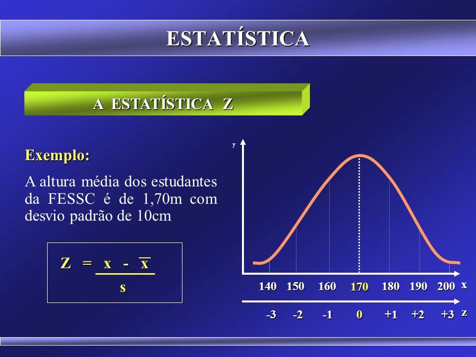 ESTATÍSTICA A ESTATÍSTICA Z 0 x y 1 DP 2 DP 3 DP +1-2+2 +3-3 A estatística Z (standard score) está baseada na curva normal. A estatística Z (standard