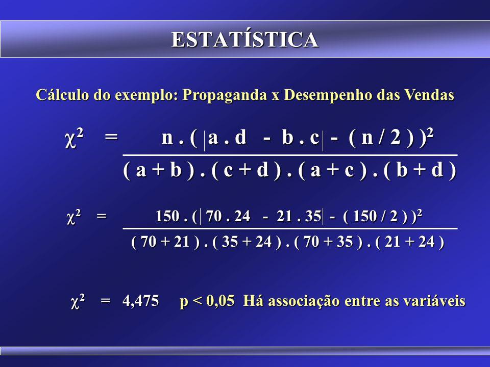 ESTATÍSTICA TESTE DE ASSOCIAÇÃO QUI-QUADRADO Cálculo do 2 em tabelas 2 x 2 com Correção de Continuidade. 2 = n. ( a. d - b. c - ( n / 2 ) ) 2 2 = n. (