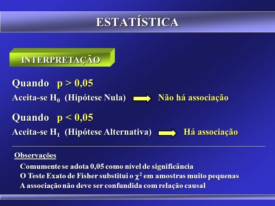 ESTATÍSTICA TESTE DE ASSOCIAÇÃO QUI-QUADRADO Valores de p com 1 grau de liberdade (tabelas 2 x 2) p 0,2500,1000,0500,0250,0100,0050,001 p 0,2500,1000,