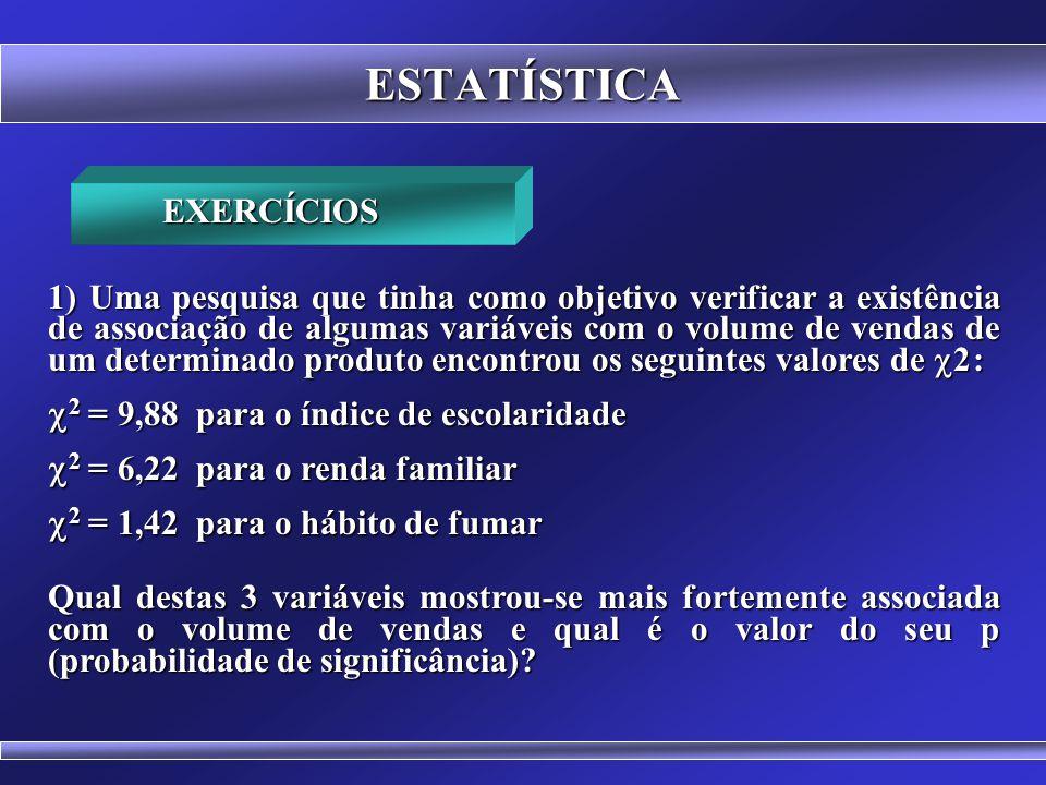 ESTATÍSTICA INTERPRETAÇÃO Quando p > 0,05 Aceita-se H 0 (Hipótese Nula) Não há associação Quando p < 0,05 Aceita-se H 1 (Hipótese Alternativa) Há asso