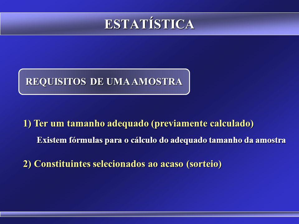 ESTATÍSTICA POPULAÇÃO (N): Todos os estudantes da FESSC POPULAÇÃO (N): Todos os estudantes da FESSC AMOSTRA (n): Parte dos estudantes da FESSC AMOSTRA