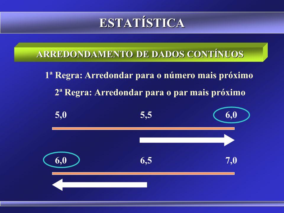 ESTATÍSTICA Dados Intervalares (Temperatura o C) zero é relativo Quando se referem a valores obtidos mediante a aplicação de uma unidade de medida arb