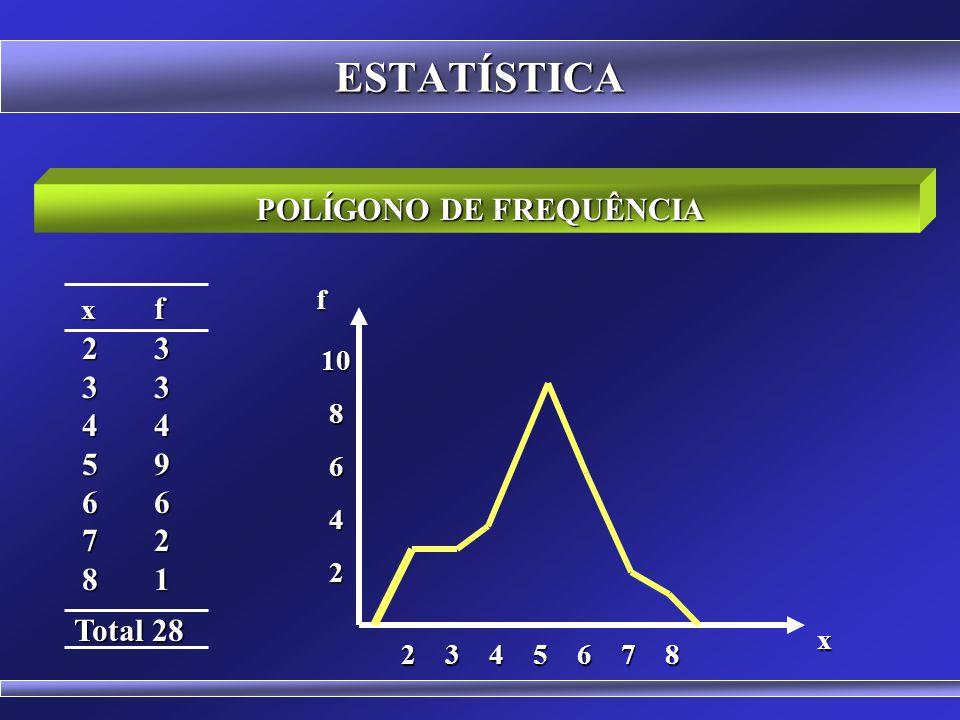 ESTATÍSTICA AGRUPAMENTO DE DADOS POR CLASSES Classes f (frequência) Ponto Médio Classes f (frequência) Ponto Médio 39 50444,5 50 61555,5 61 72566,5 72