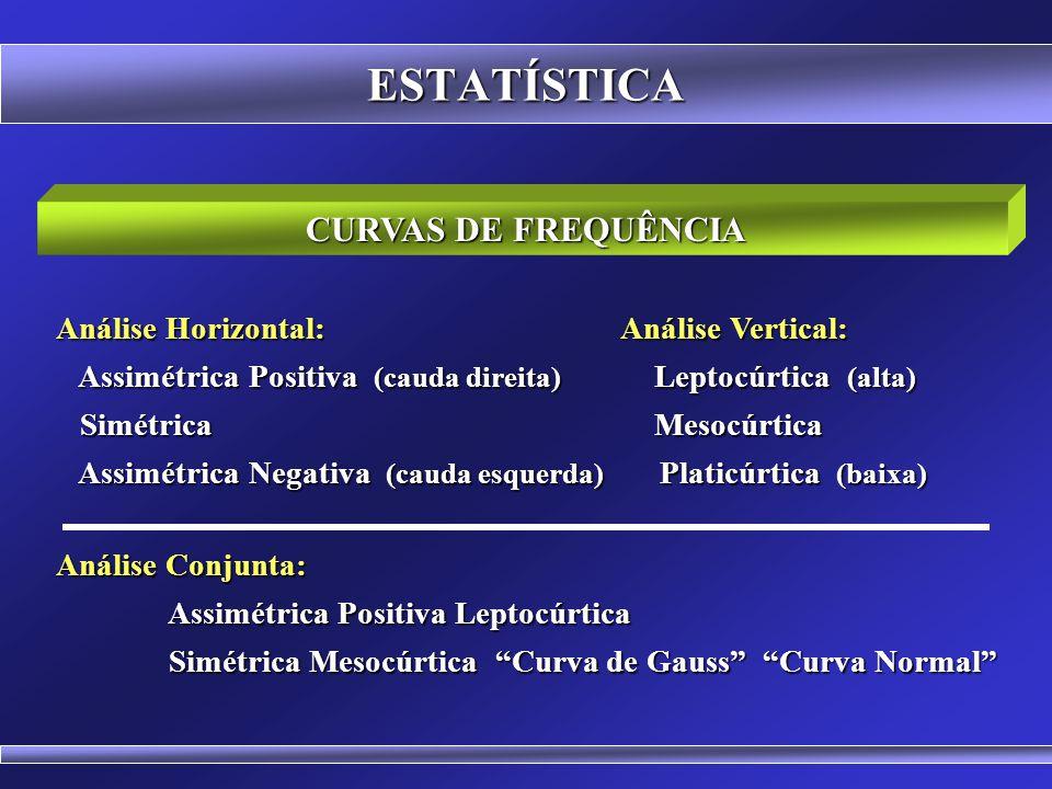 ESTATÍSTICA EXERCÍCIO N o 2 Em uma amostra de estudantes foram coletadas as seguintes alturas em metros: 1,70 1,58 1,67 1,72 1,70 1,71 1,75 1,58 1,64