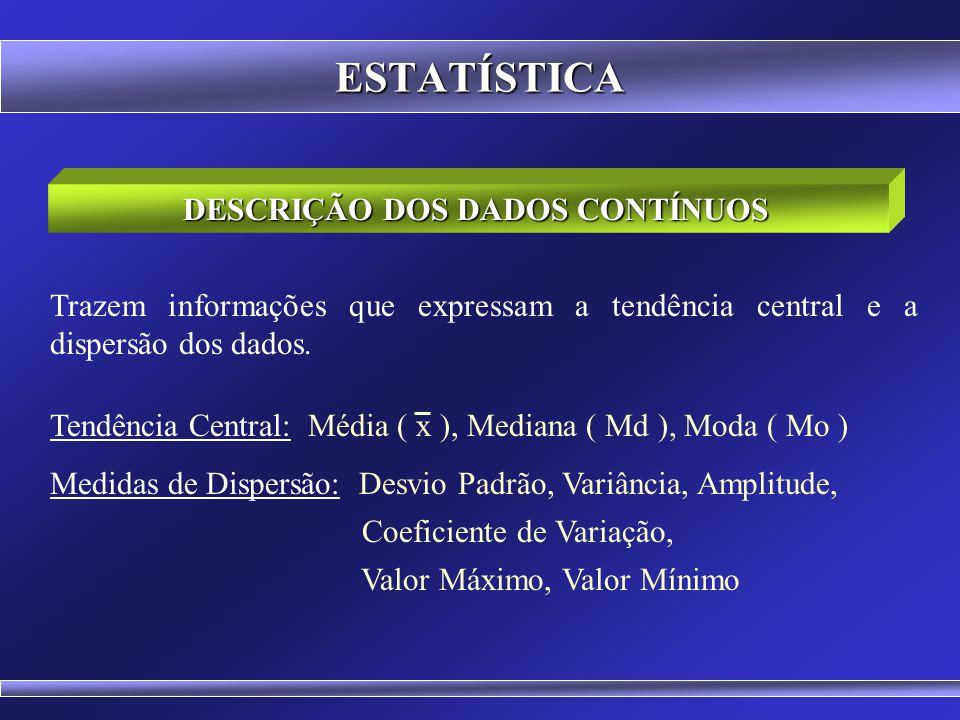 ESTATÍSTICA DESCRIÇÃO DE DADOS NOMINAIS E ORDINAIS Gráfico de Linhas (não é usado; restrito a dados contínuos) Gráfico de Barras Horizontal
