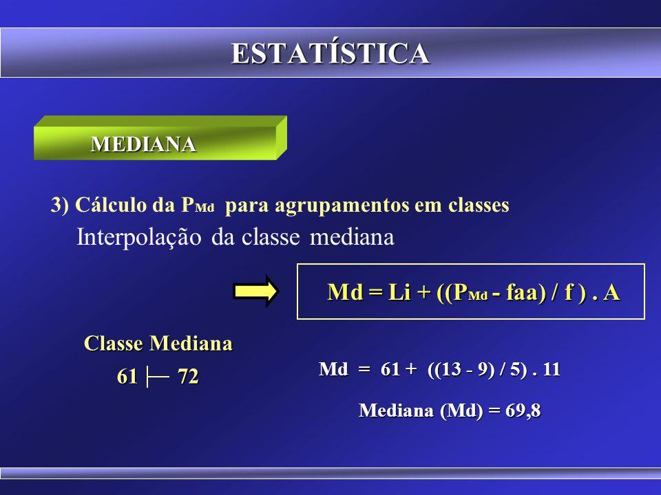 ESTATÍSTICA 3) Cálculo da P Md para agrupamentos em classes Pode-se fazer a interpolação da classe mediana MEDIANA Classe Mediana 61 72 Md = Li + ((P
