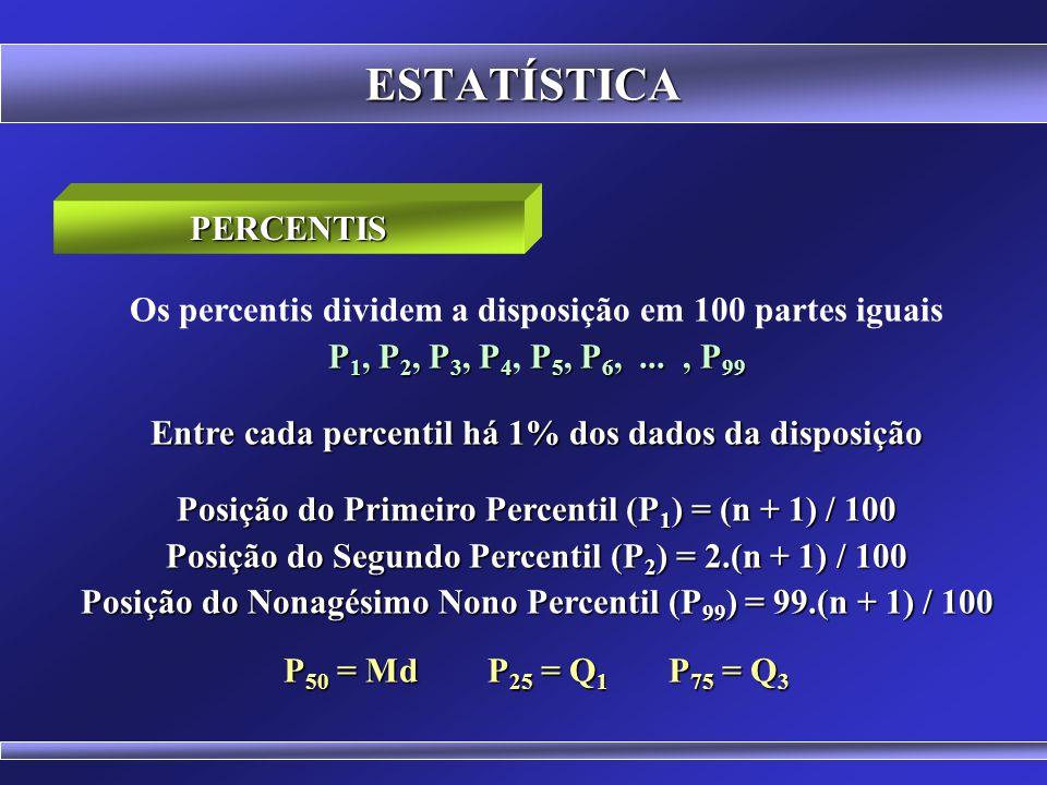 ESTATÍSTICA Os Decis dividem a disposição em 10 partes iguais D 1, D 2, D 3, D 4 D 5, D 6, D 7, D 8, D 9 D 1, D 2, D 3, D 4, D 5, D 6, D 7, D 8, D 9 E