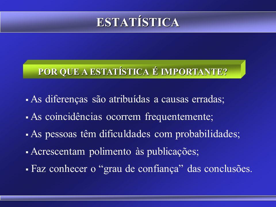 ESTATÍSTICA Estatística Descritiva – Volume de Vendas de um Produto por Região Estatística Descritiva – Volume de Vendas de um Produto por Região