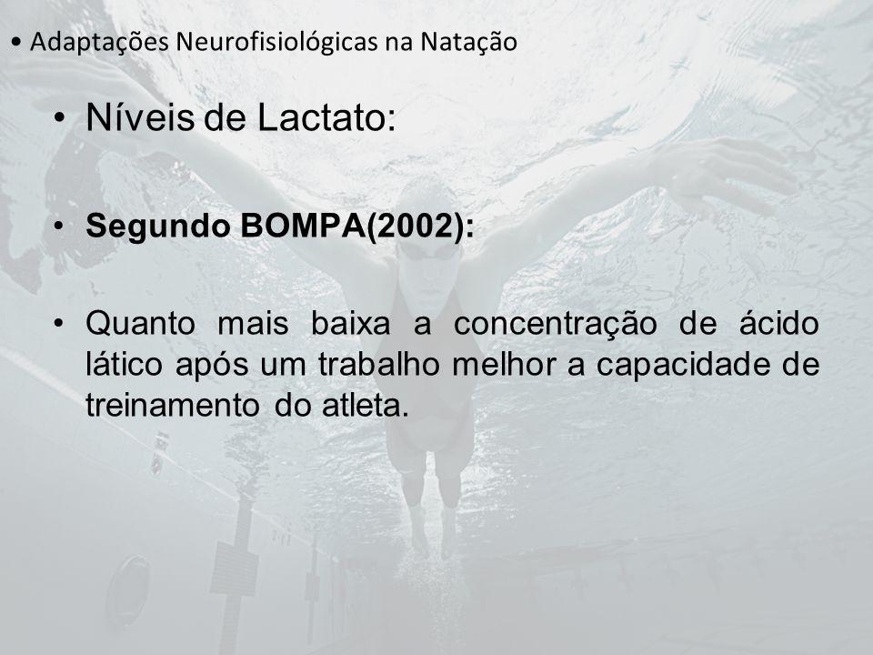 Adaptações Neurofisiológicas na Natação Níveis de Lactato: Segundo BOMPA(2002): Quanto mais baixa a concentração de ácido lático após um trabalho melh