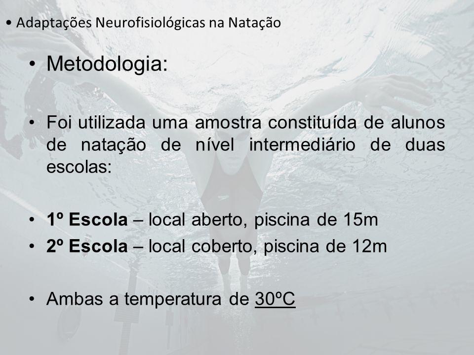Adaptações Neurofisiológicas na Natação Metodologia: Foi utilizada uma amostra constituída de alunos de natação de nível intermediário de duas escolas