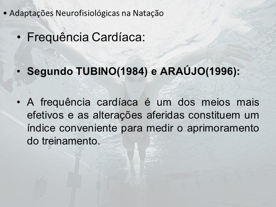Adaptações Neurofisiológicas na Natação Frequência Cardíaca: Segundo TUBINO(1984) e ARAÚJO(1996): A frequência cardíaca é um dos meios mais efetivos e