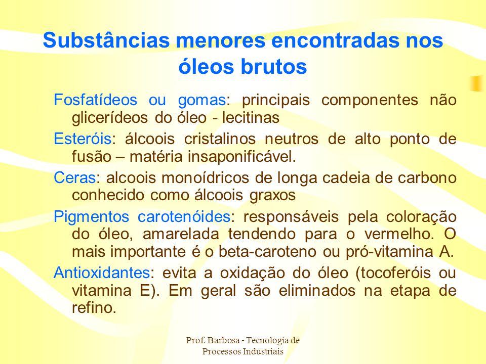 Prof. Barbosa - Tecnologia de Processos Industriais Substâncias menores encontradas nos óleos brutos Fosfatídeos ou gomas: principais componentes não