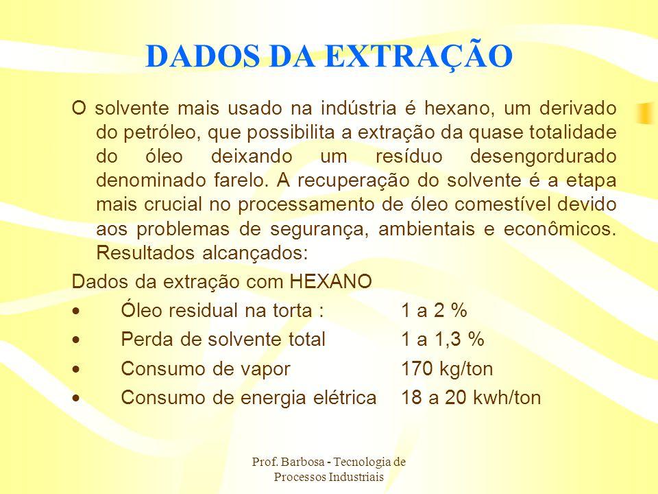 Prof. Barbosa - Tecnologia de Processos Industriais DADOS DA EXTRAÇÃO O solvente mais usado na indústria é hexano, um derivado do petróleo, que possib