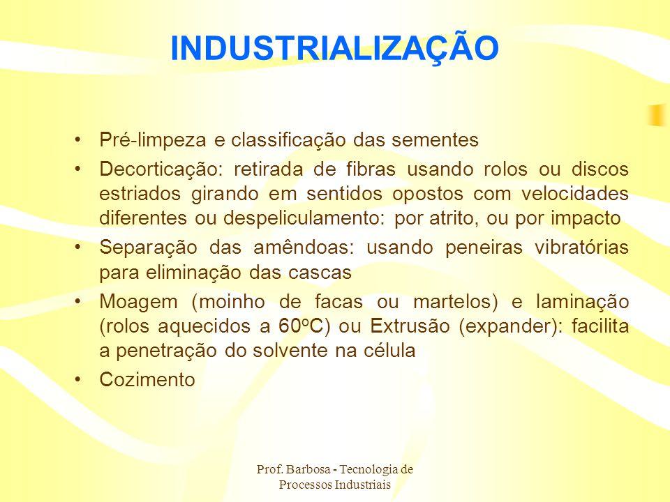 Prof. Barbosa - Tecnologia de Processos Industriais INDUSTRIALIZAÇÃO Pré-limpeza e classificação das sementes Decorticação: retirada de fibras usando