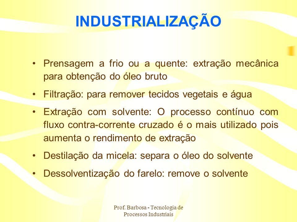 Prof. Barbosa - Tecnologia de Processos Industriais INDUSTRIALIZAÇÃO Prensagem a frio ou a quente: extração mecânica para obtenção do óleo bruto Filtr