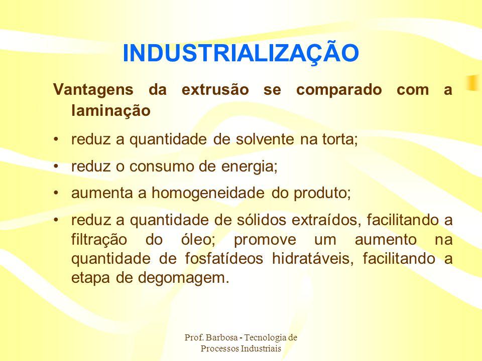 Prof. Barbosa - Tecnologia de Processos Industriais INDUSTRIALIZAÇÃO Vantagens da extrusão se comparado com a laminação reduz a quantidade de solvente