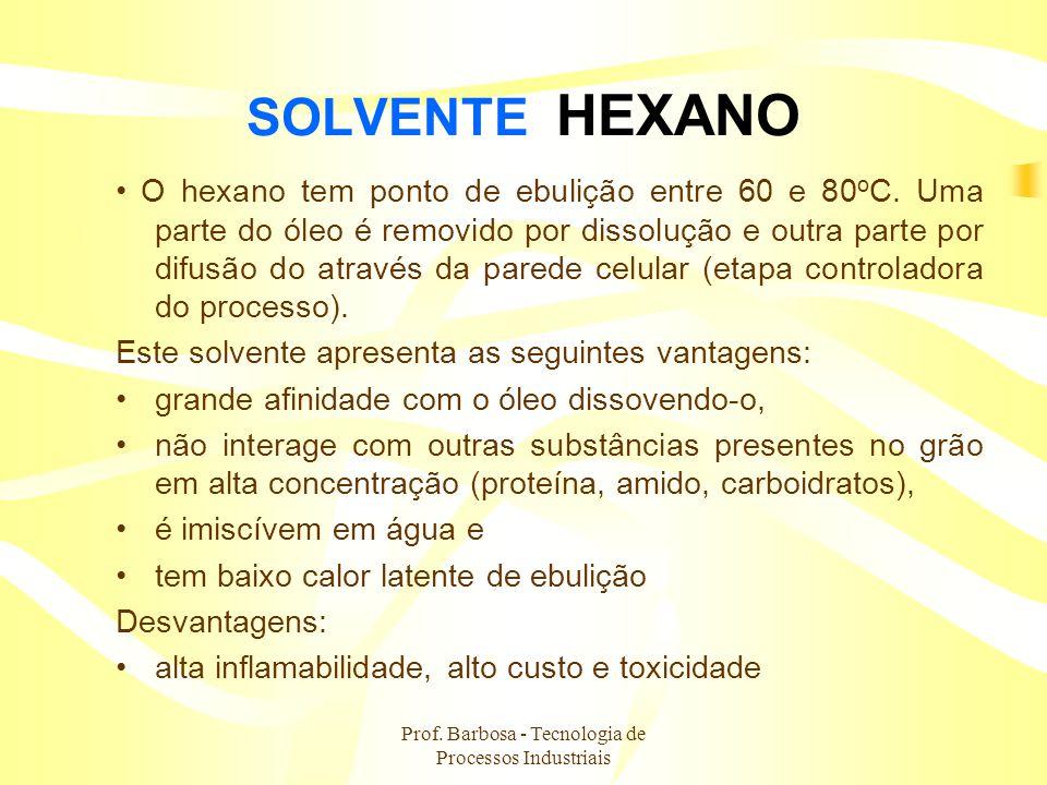 Prof. Barbosa - Tecnologia de Processos Industriais SOLVENTE HEXANO O hexano tem ponto de ebulição entre 60 e 80 o C. Uma parte do óleo é removido por