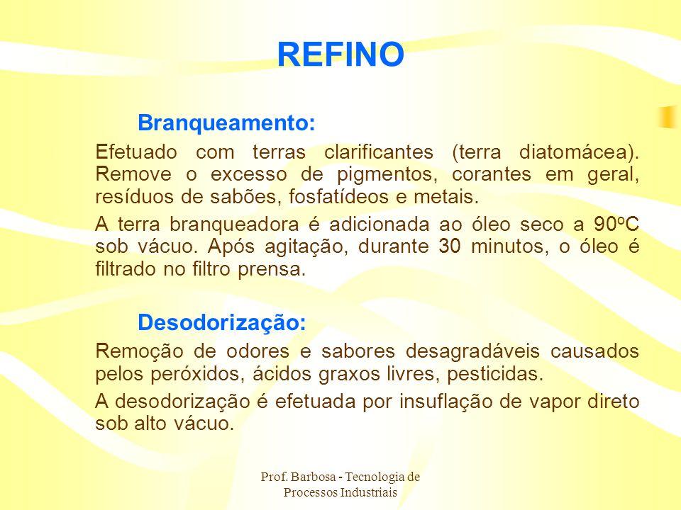 Prof. Barbosa - Tecnologia de Processos Industriais REFINO Branqueamento: Efetuado com terras clarificantes (terra diatomácea). Remove o excesso de pi