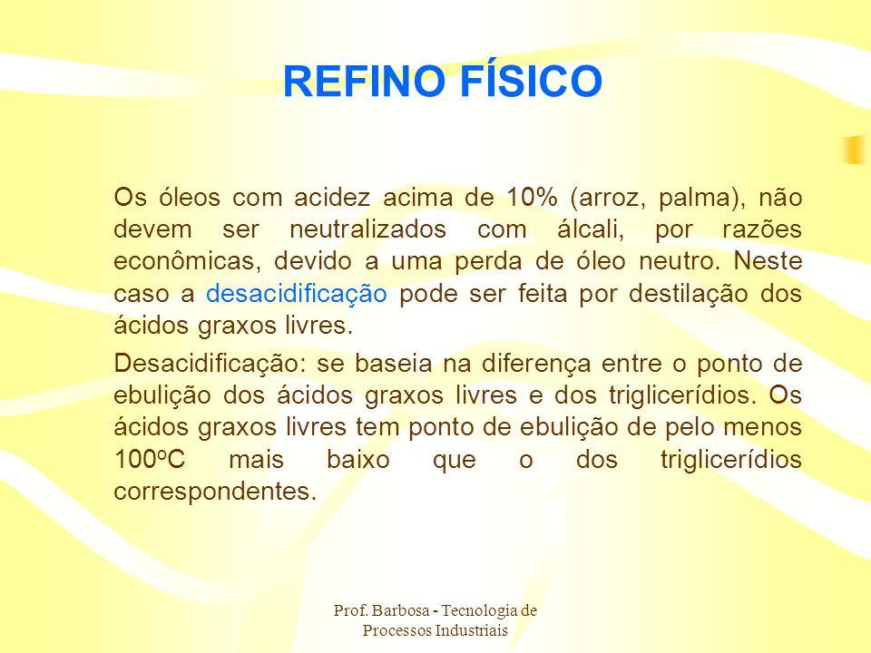 Prof. Barbosa - Tecnologia de Processos Industriais REFINO FÍSICO Os óleos com acidez acima de 10% (arroz, palma), não devem ser neutralizados com álc