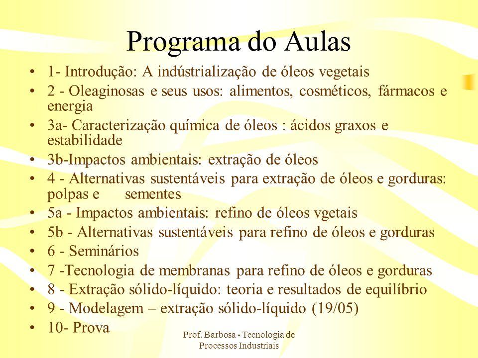 Prof. Barbosa - Tecnologia de Processos Industriais Programa do Aulas 1- Introdução: A indústrialização de óleos vegetais 2 - Oleaginosas e seus usos: