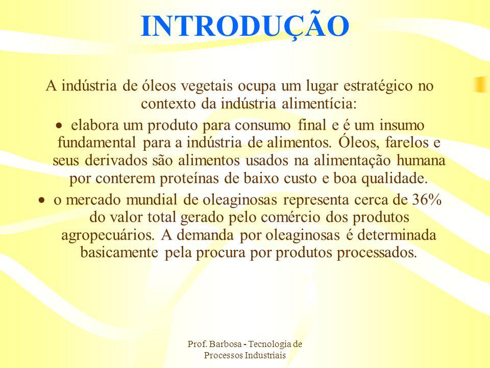 Prof. Barbosa - Tecnologia de Processos Industriais INTRODUÇÃO A indústria de óleos vegetais ocupa um lugar estratégico no contexto da indústria alime