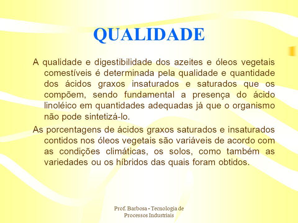 Prof. Barbosa - Tecnologia de Processos Industriais QUALIDADE A qualidade e digestibilidade dos azeites e óleos vegetais comestíveis é determinada pel