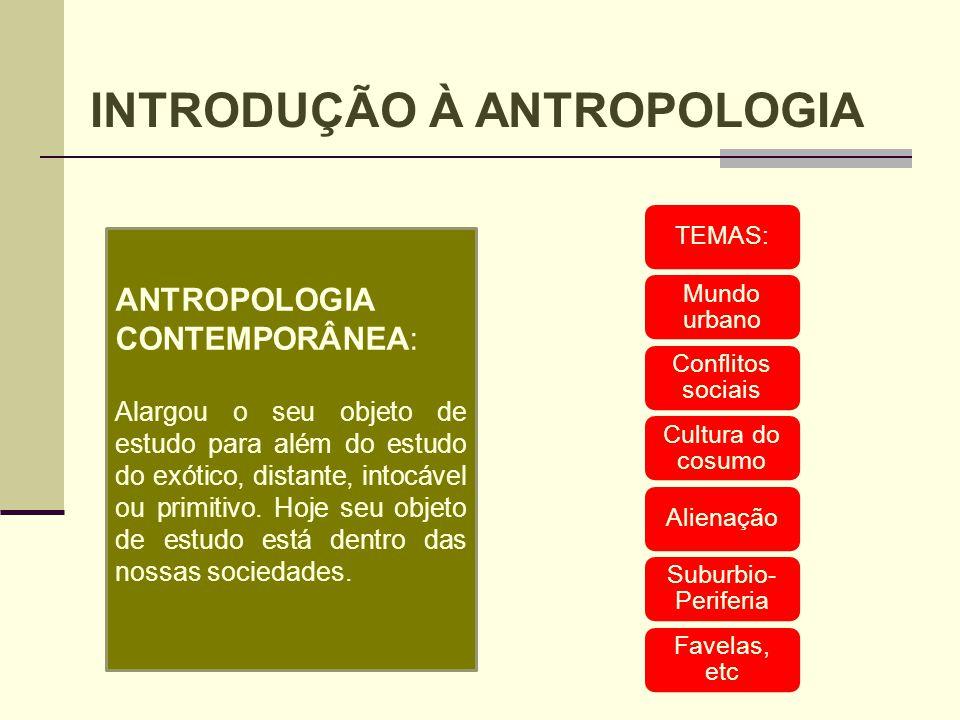 TEMAS: Mundo urbano Conflitos sociais Cultura do cosumo Alienação Suburbio- Periferia Favelas, etc INTRODUÇÃO À ANTROPOLOGIA ANTROPOLOGIA CONTEMPORÂNE