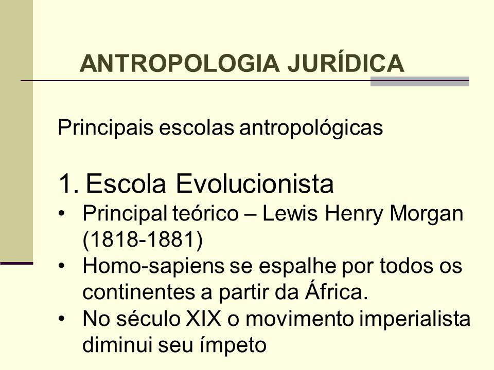 ANTROPOLOGIA JURÍDICA Principais escolas antropológicas 1.Escola Evolucionista Principal teórico – Lewis Henry Morgan (1818-1881) Homo-sapiens se espa