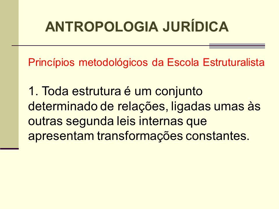 Princípios metodológicos da Escola Estruturalista 1. Toda estrutura é um conjunto determinado de relações, ligadas umas às outras segunda leis interna