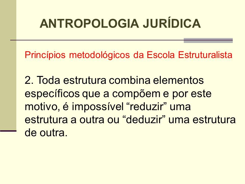 Princípios metodológicos da Escola Estruturalista 2. Toda estrutura combina elementos específicos que a compõem e por este motivo, é impossível reduzi