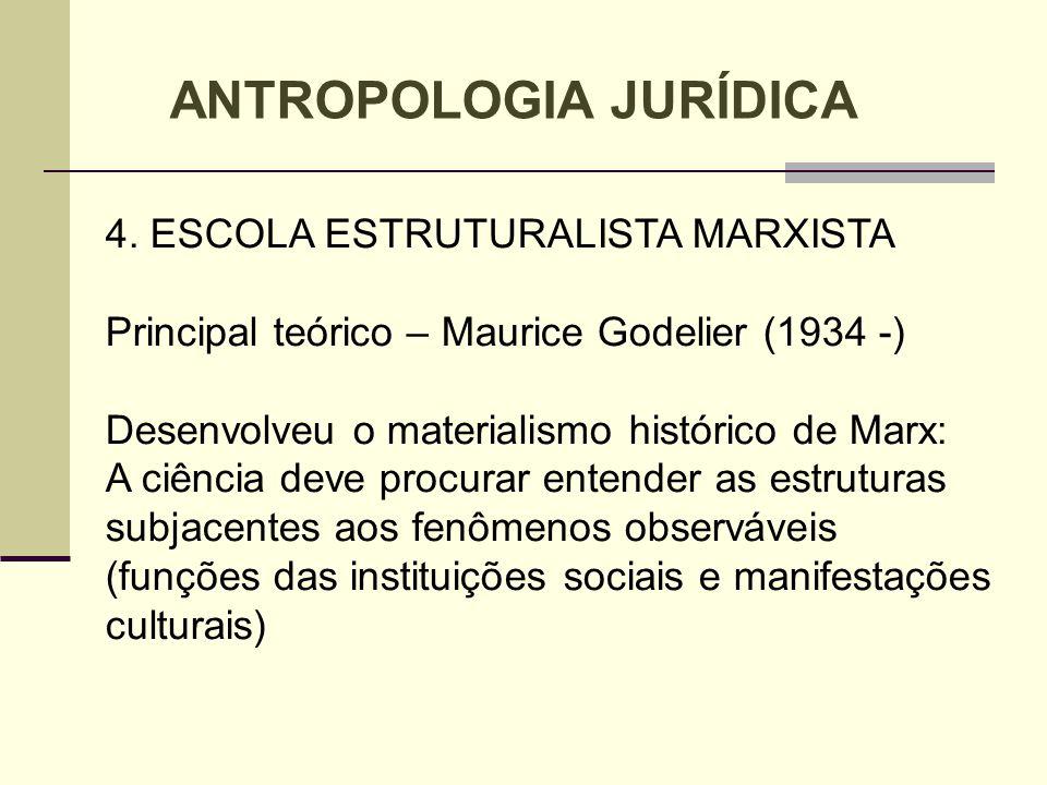 4. ESCOLA ESTRUTURALISTA MARXISTA Principal teórico – Maurice Godelier (1934 -) Desenvolveu o materialismo histórico de Marx: A ciência deve procurar