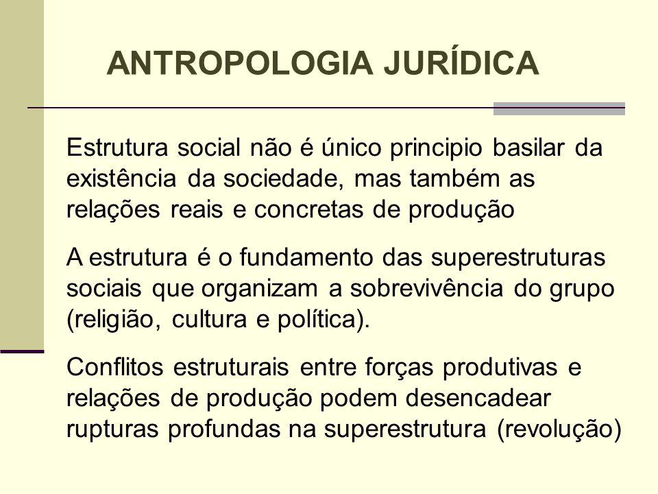 Estrutura social não é único principio basilar da existência da sociedade, mas também as relações reais e concretas de produção A estrutura é o fundam