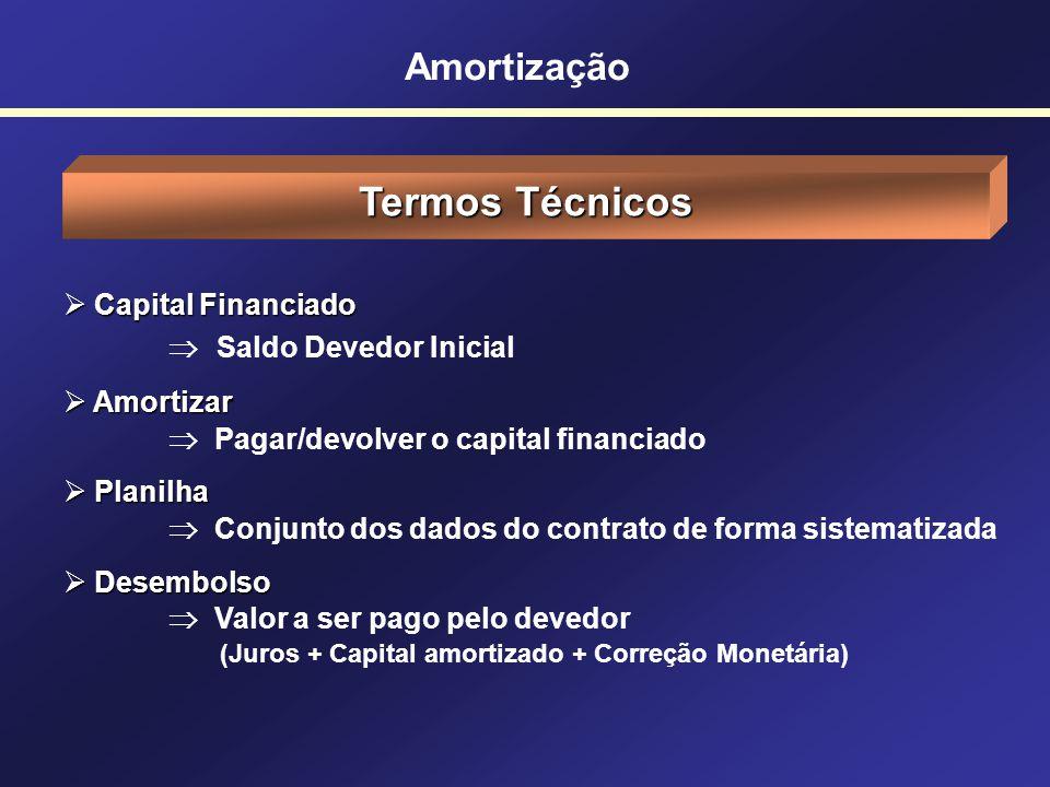 Aplicações Práticas com a Calculadora Financeira HP12c Prof. Hubert Chamone Gesser, Dr. Retornar INSTITUTO DE CONSULTORIA EDUCACIONAL E PÓS-GRADUAÇÃO
