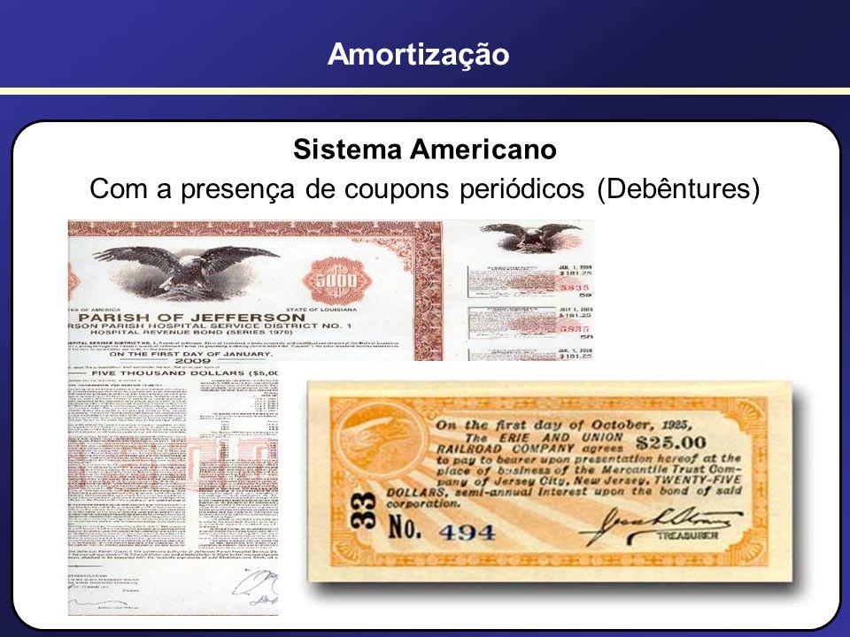 PLANILHA DO FINANCIAMENTO Sistema Americano n Saldo Devedor Inicial JurosAmortizaçãoTotal Saldo Devedor Final 160.000(6.000)- 60.000 2 (6.000)- 60.000