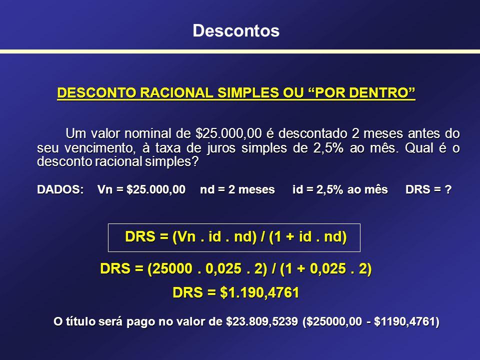 125 Descontos COMPARAÇÃO DOS TIPOS DE DESCONTOS SIMPLES DESCONTO RACIONAL SIMPLES x DESCONTO BANCÁRIO SIMPLES (DRS) (DBS) = DRS (Va maior que DBS) O V