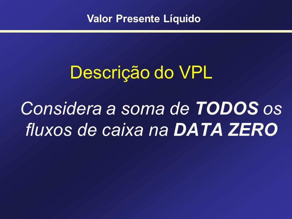 133 DEFINIÇÃO DE VPL O VPL (Valor Presente Líquido) é o valor presente das entradas ou saídas de caixa menos o investimento inicial. O VPL (Valor Pres