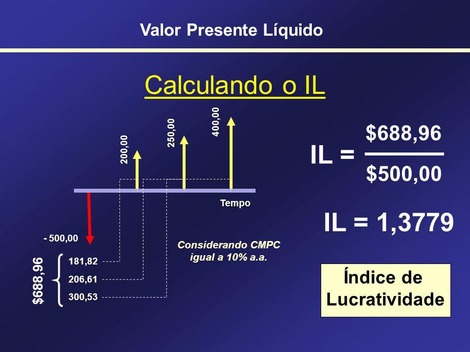 Associando conceitos VPL > 0 IL > 1 Valor Presente Líquido
