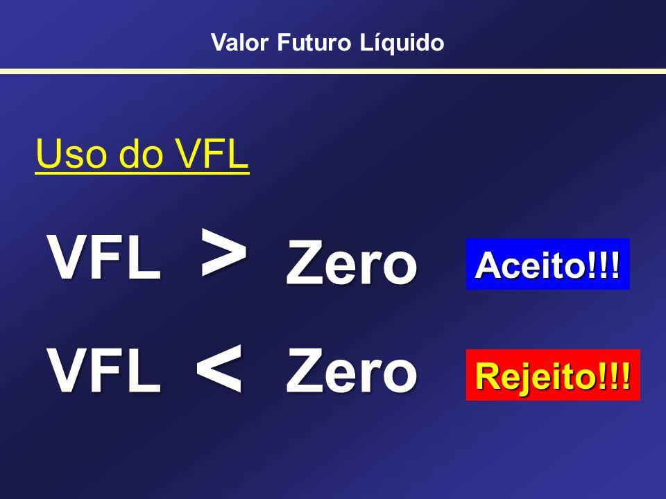 Calculando VFL na HP12C AnoFC 0-500 1200 2250 3400 [f] [Reg] 500 [CHS] [g] [CF 0 ] 200 [g] [CF j ] 250 [g] [CF j ] 400 [g] [CF j ] 10 [i] [f] [NPV] 18
